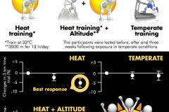 3e477-heat2baltitude