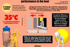 dc3b5-dehydration