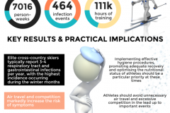 1b7cc-health-nordic-skiing