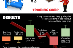 ad543-sleep-training-camp